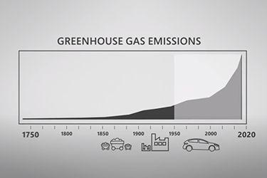 chart of emission