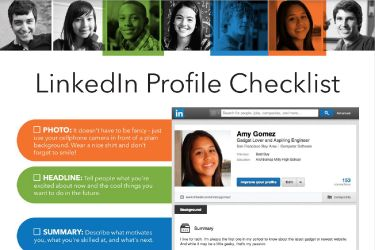 A screenshot of the LinkedIn Checklist